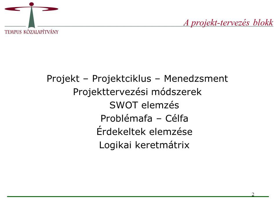 2 A projekt-tervezés blokk Projekt – Projektciklus – Menedzsment Projekttervezési módszerek SWOT elemzés Problémafa – Célfa Érdekeltek elemzése Logika