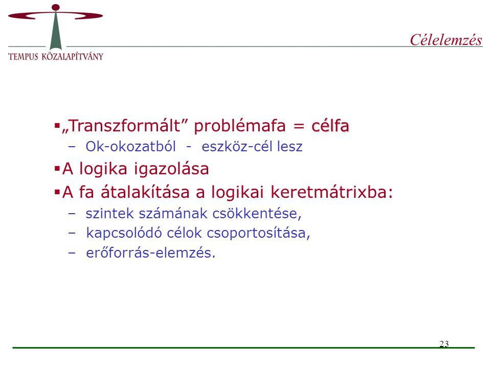 """23 célfa  """"Transzformált"""" problémafa = célfa – Ok-okozatból - eszköz-cél lesz  A logika igazolása  A fa átalakítása a logikai keretmátrixba: – szin"""