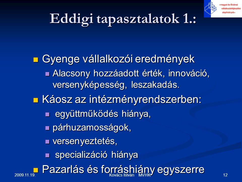 2009.11.19. 12 Kovács István MVHK Eddigi tapasztalatok 1.: Eddigi tapasztalatok 1.: Gyenge vállalkozói eredmények Gyenge vállalkozói eredmények Alacso