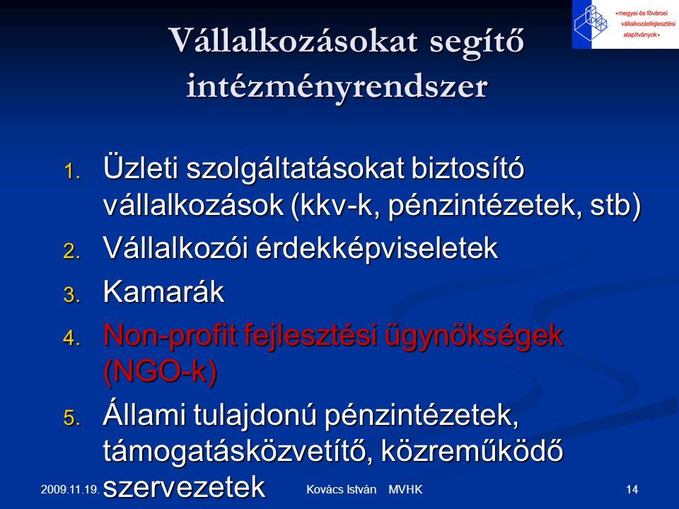 2009.11.19. 14 Kovács István MVHK Vállalkozásokat segítő intézményrendszer Vállalkozásokat segítő intézményrendszer 1. Üzleti szolgáltatásokat biztosí