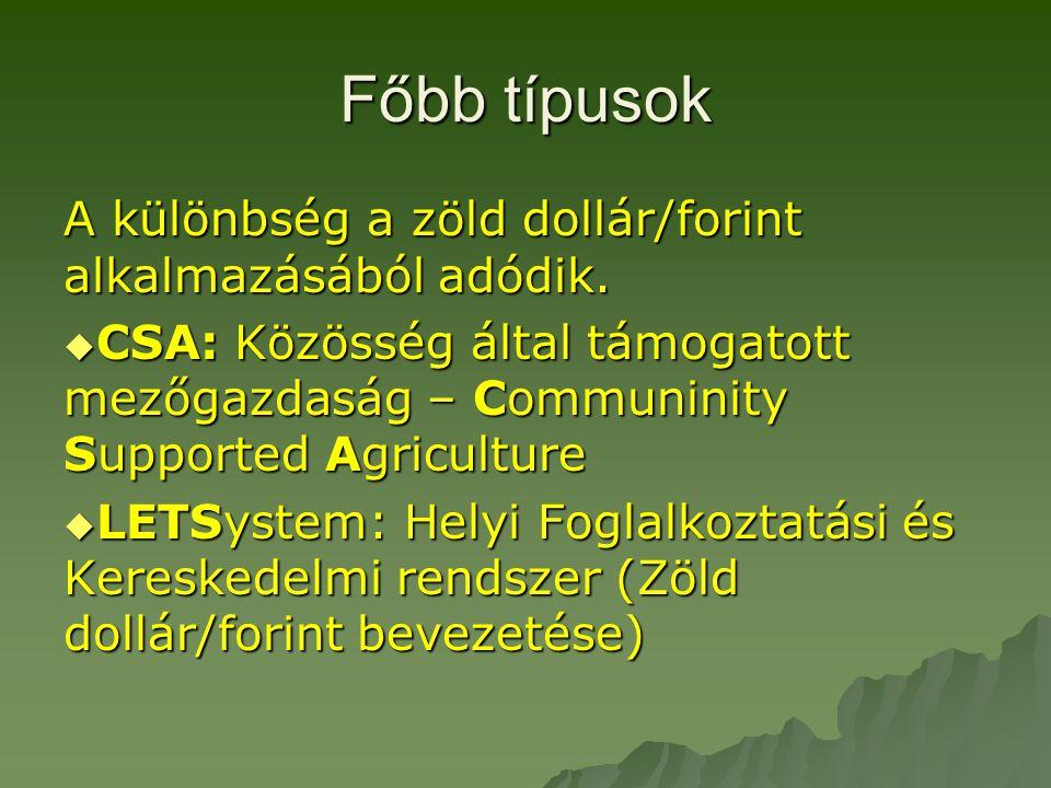 Főbb típusok A különbség a zöld dollár/forint alkalmazásából adódik.