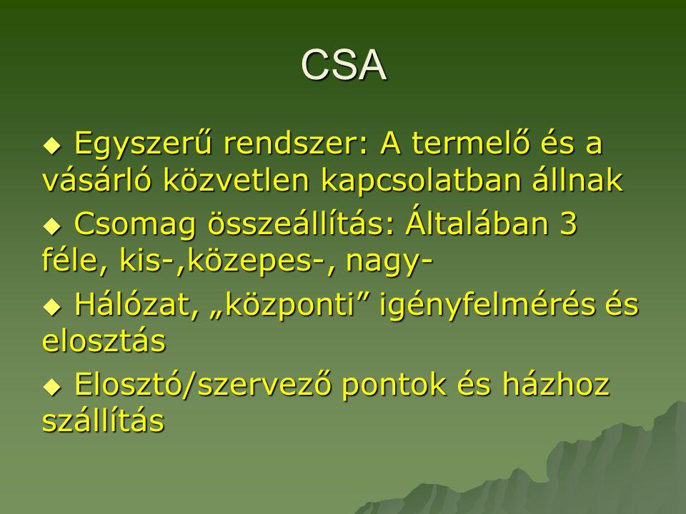 """CSA  Egyszerű rendszer: A termelő és a vásárló közvetlen kapcsolatban állnak  Csomag összeállítás: Általában 3 féle, kis-,közepes-, nagy-  Hálózat, """"központi igényfelmérés és elosztás  Elosztó/szervező pontok és házhoz szállítás"""