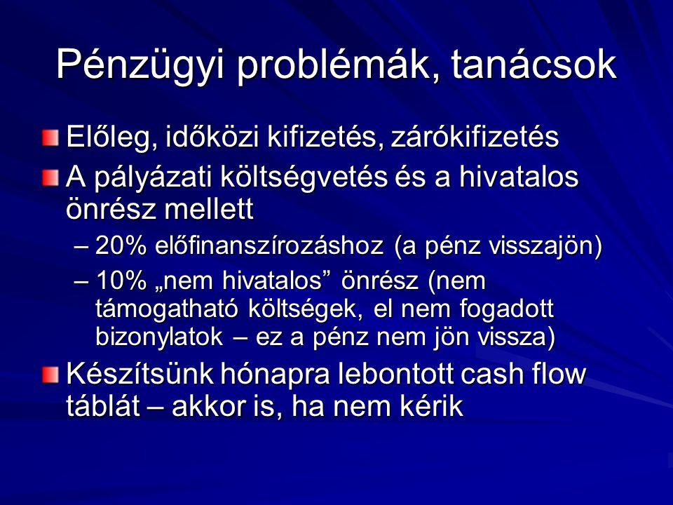 """Pénzügyi problémák, tanácsok Előleg, időközi kifizetés, zárókifizetés A pályázati költségvetés és a hivatalos önrész mellett –20% előfinanszírozáshoz (a pénz visszajön) –10% """"nem hivatalos önrész (nem támogatható költségek, el nem fogadott bizonylatok – ez a pénz nem jön vissza) Készítsünk hónapra lebontott cash flow táblát – akkor is, ha nem kérik"""