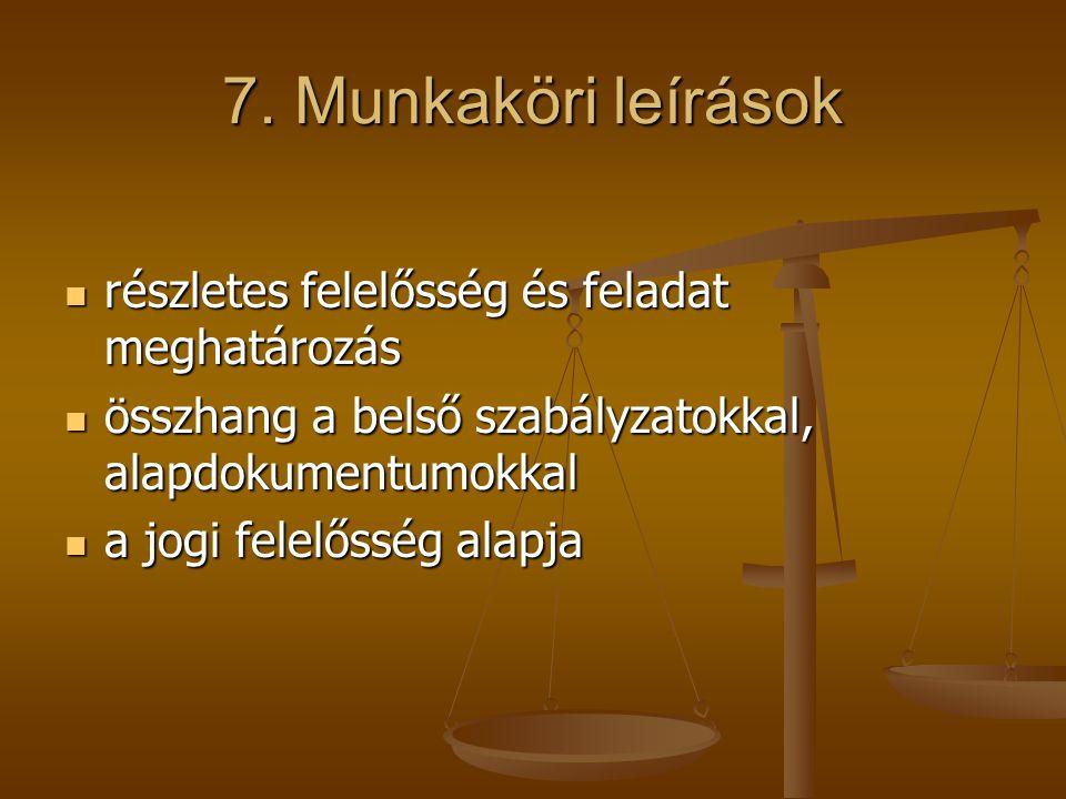 7. Munkaköri leírások részletes felelősség és feladat meghatározás részletes felelősség és feladat meghatározás összhang a belső szabályzatokkal, alap