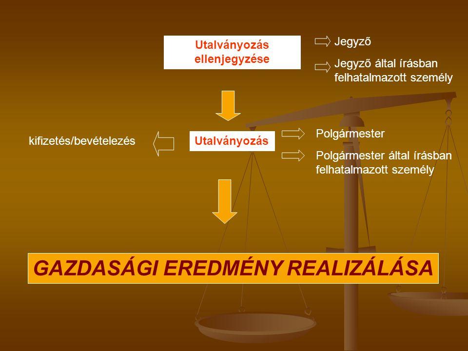 Utalványozás ellenjegyzése Utalványozás GAZDASÁGI EREDMÉNY REALIZÁLÁSA kifizetés/bevételezés Jegyző Jegyző által írásban felhatalmazott személy Polgár