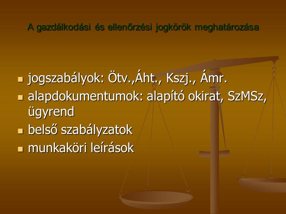 A gazdálkodási és ellenőrzési jogkörök meghatározása jogszabályok: Ötv.,Áht., Kszj., Ámr. jogszabályok: Ötv.,Áht., Kszj., Ámr. alapdokumentumok: alapí