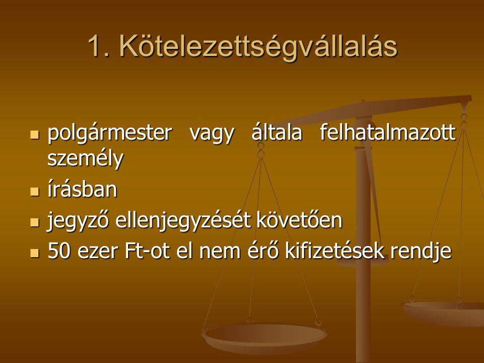 1. Kötelezettségvállalás polgármester vagy általa felhatalmazott személy polgármester vagy általa felhatalmazott személy írásban írásban jegyző ellenj