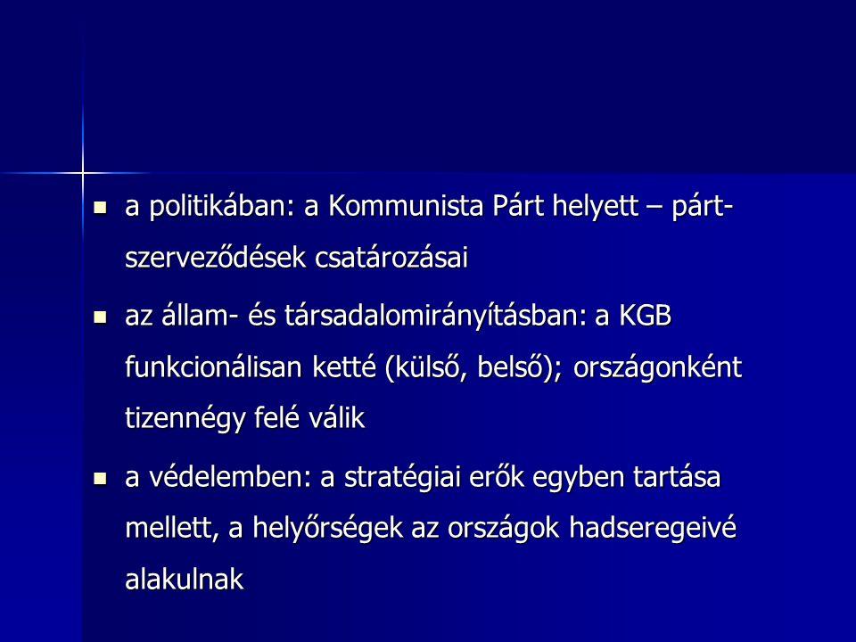 a politikában: a Kommunista Párt helyett – párt- szerveződések csatározásai a politikában: a Kommunista Párt helyett – párt- szerveződések csatározása