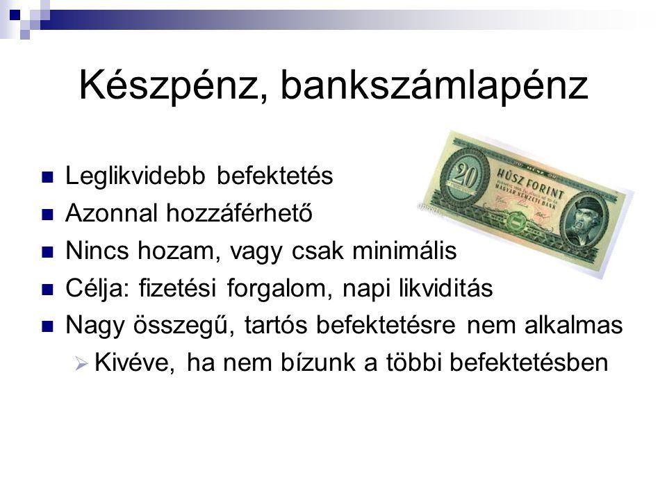 Készpénz, bankszámlapénz Leglikvidebb befektetés Azonnal hozzáférhető Nincs hozam, vagy csak minimális Célja: fizetési forgalom, napi likviditás Nagy