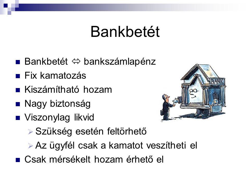 Bankbetét Bankbetét  bankszámlapénz Fix kamatozás Kiszámítható hozam Nagy biztonság Viszonylag likvid  Szükség esetén feltörhető  Az ügyfél csak a
