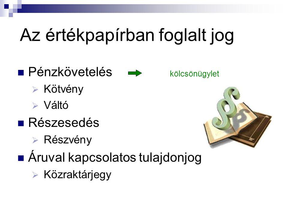 Az értékpapírban foglalt jog Pénzkövetelés  Kötvény  Váltó Részesedés  Részvény Áruval kapcsolatos tulajdonjog  Közraktárjegy kölcsönügylet