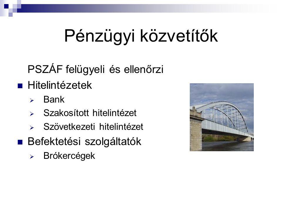 Pénzügyi közvetítők PSZÁF felügyeli és ellenőrzi Hitelintézetek  Bank  Szakosított hitelintézet  Szövetkezeti hitelintézet Befektetési szolgáltatók