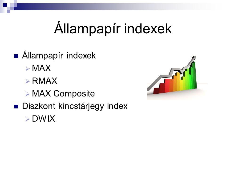 Állampapír indexek  MAX  RMAX  MAX Composite Diszkont kincstárjegy index  DWIX