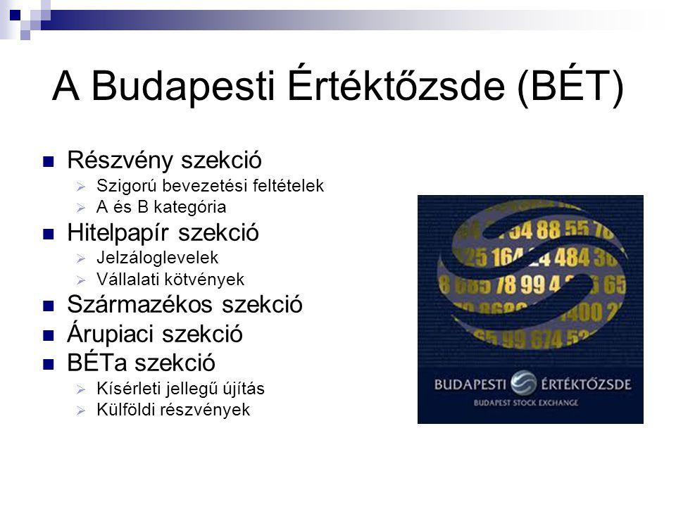 A Budapesti Értéktőzsde (BÉT) Részvény szekció  Szigorú bevezetési feltételek  A és B kategória Hitelpapír szekció  Jelzáloglevelek  Vállalati köt
