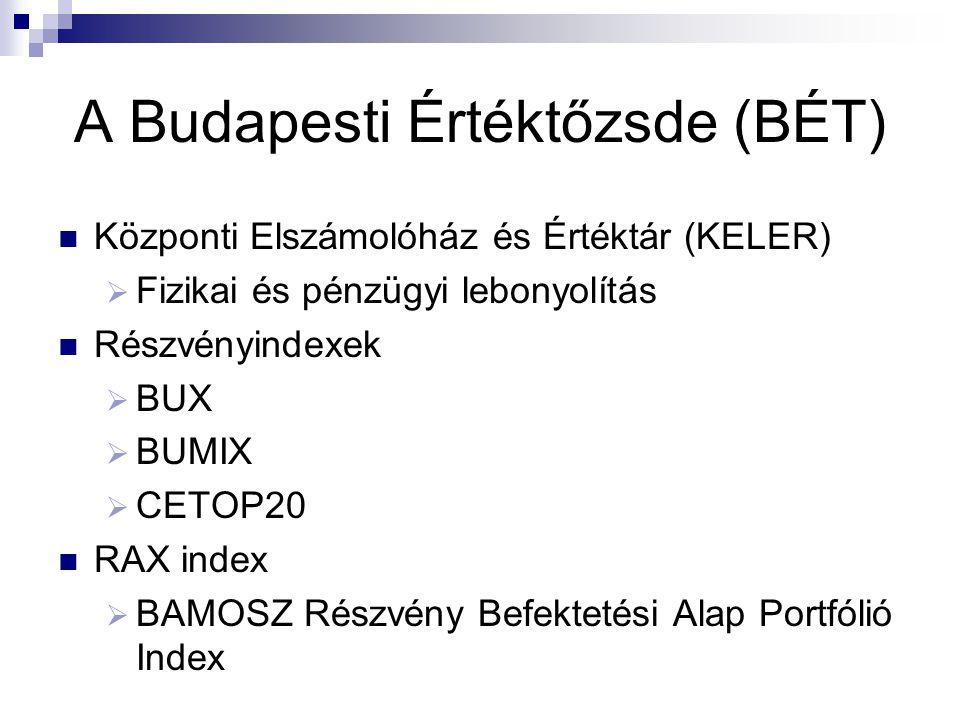 A Budapesti Értéktőzsde (BÉT) Központi Elszámolóház és Értéktár (KELER)  Fizikai és pénzügyi lebonyolítás Részvényindexek  BUX  BUMIX  CETOP20 RAX