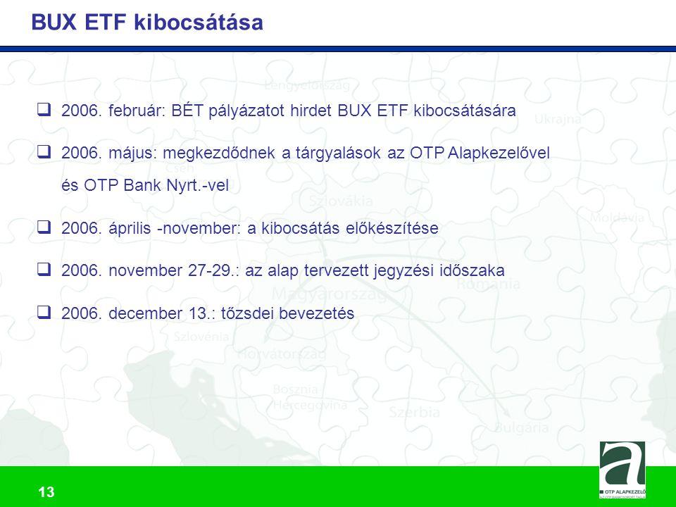 14 A BUX ETF főbb jellemzői  Mögöttes Index: BUX index  Alap típusa, fajtája: Nyíltvégű, nyilvános, indexkövető alap  Alapkezelő: OTP Alapkezelő Zrt.
