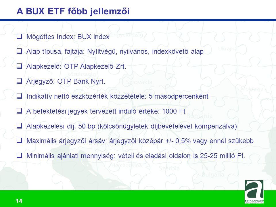 15 BUX ETF kibocsátás - Elsődleges forgalmazás Tőzsde Árjegyző Alap Befektető ETF Részvénycsomag / ETF Pénz Befektető ETFPénz Pénz/ ETF Részvénycsomag / ETF Az Alap tranzakciós költségeinek minimalizálása érdekében a jegyzés és az elsődleges forgalmazás nem készpénz, hanem a BUX index összetételével megegyező részvénycsomag ellenében történik