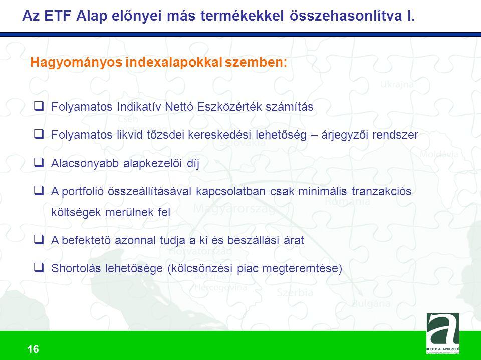 17 Az ETF Alap előnyei más termékekkel összehasonlítva II.