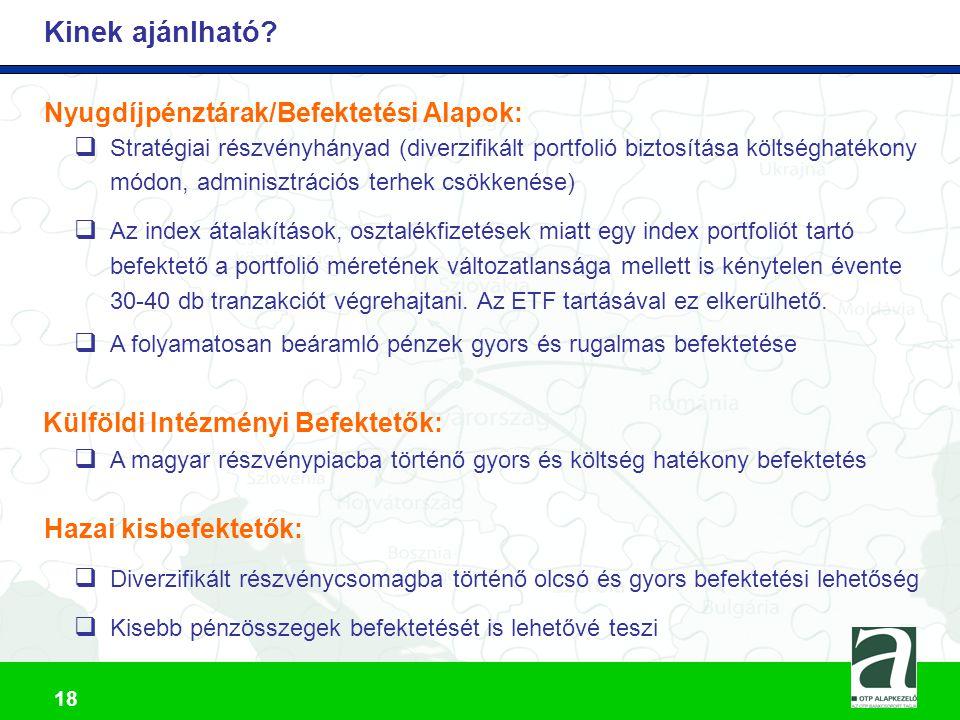 19 Elérhetőségek OTP ALAPKEZELŐ Zrt. Telefon: 486-6529 www.otpalap.hu KÖSZÖNJÜK A FIGYELMET!