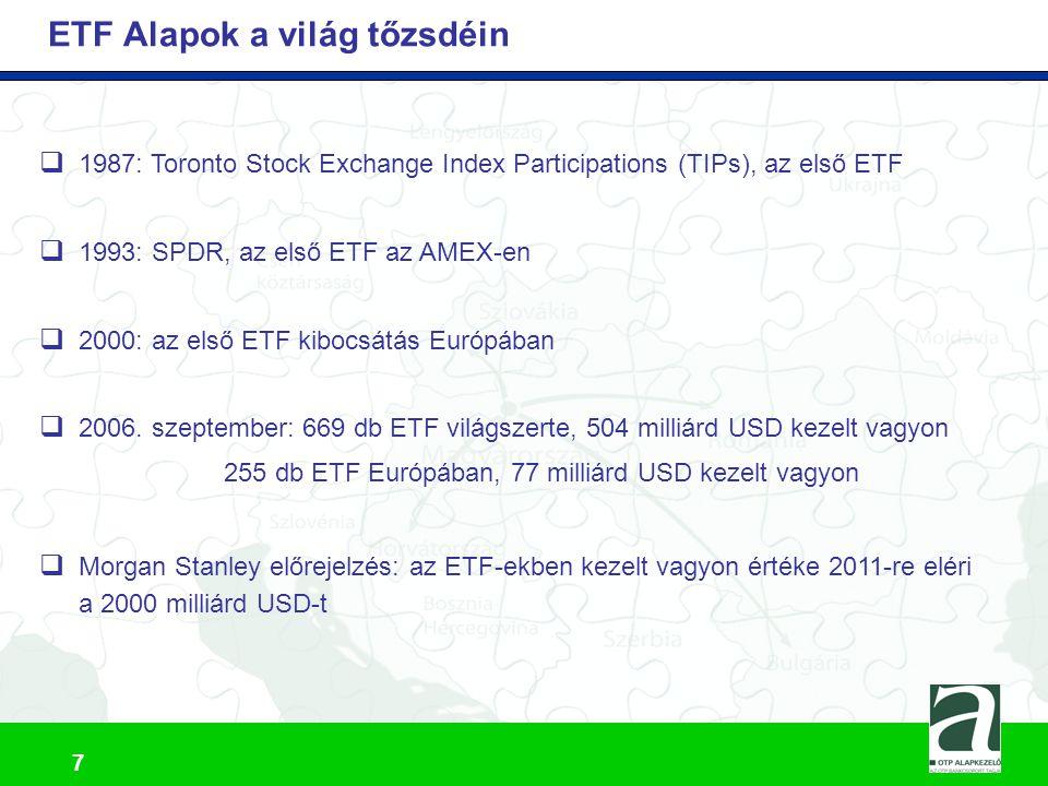 8 ETF Alapok népszerűségének növekedése világszerte Forrás: Morgan Stanley Investment Strategies, Bloomberg