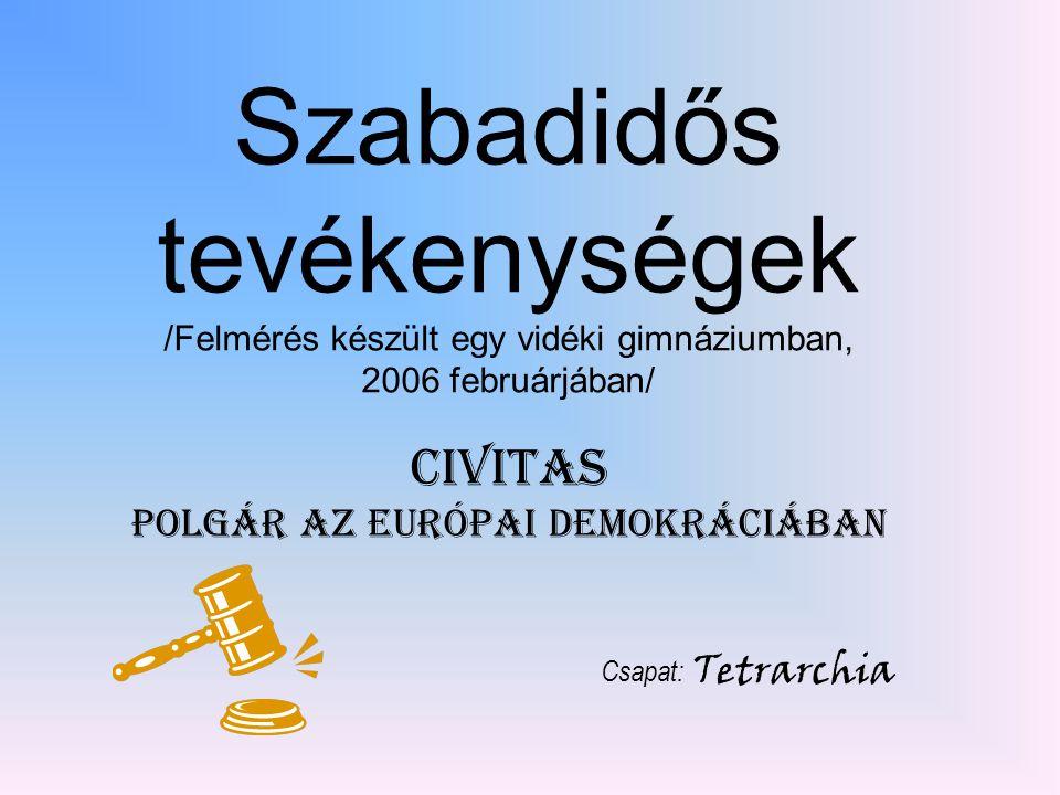 Szabadidős tevékenységek /Felmérés készült egy vidéki gimnáziumban, 2006 februárjában/ Civitas Polgár az Európai Demokráciában Csapat: Tetrarchia