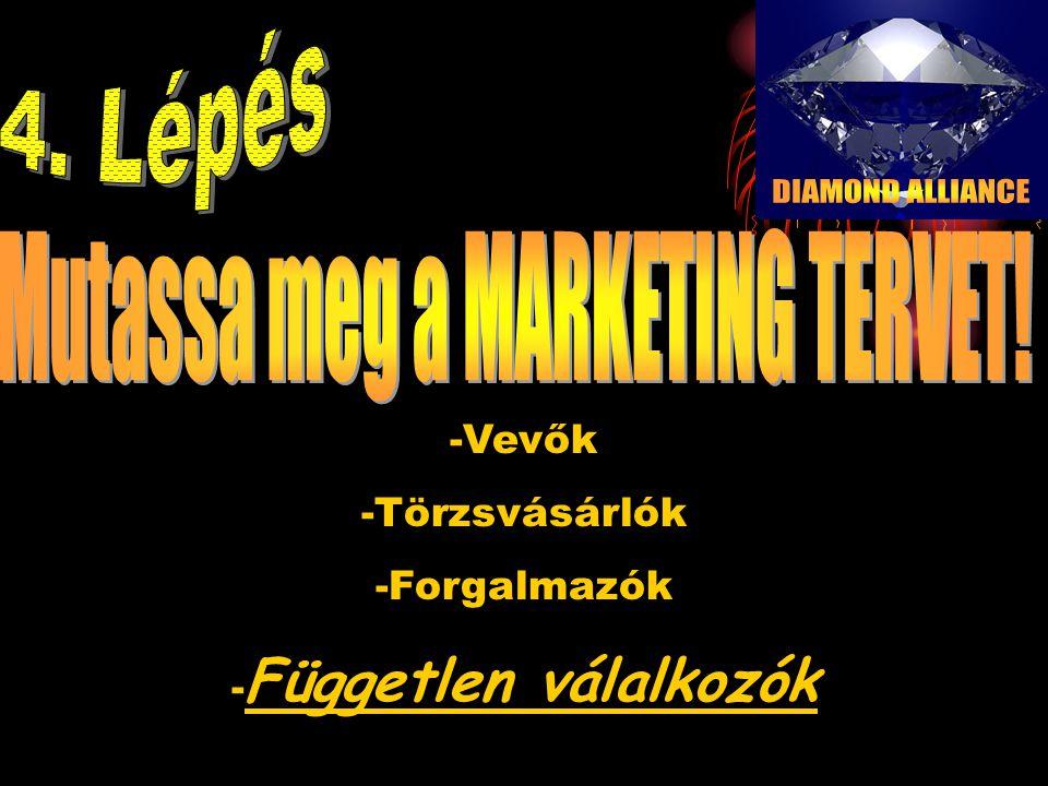 -Vevők -Törzsvásárlók -Forgalmazók - Független válalkozók