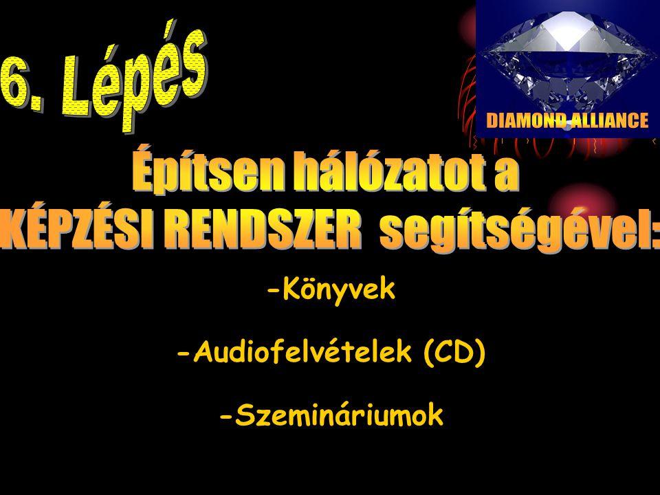 -Könyvek -Audiofelvételek (CD) -Szemináriumok