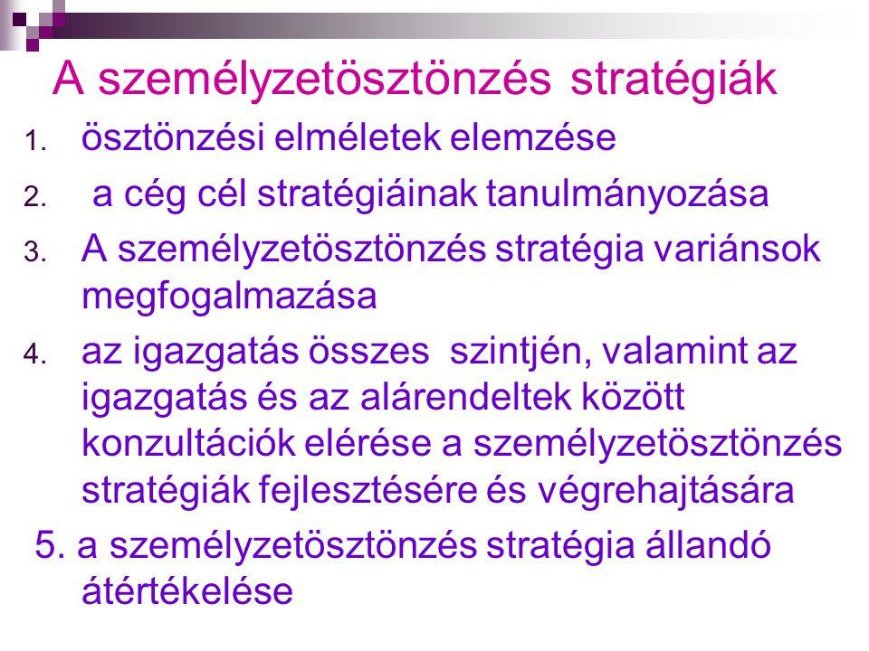 A személyzetösztönzés stratégiák 1. ösztönzési elméletek elemzése 2.