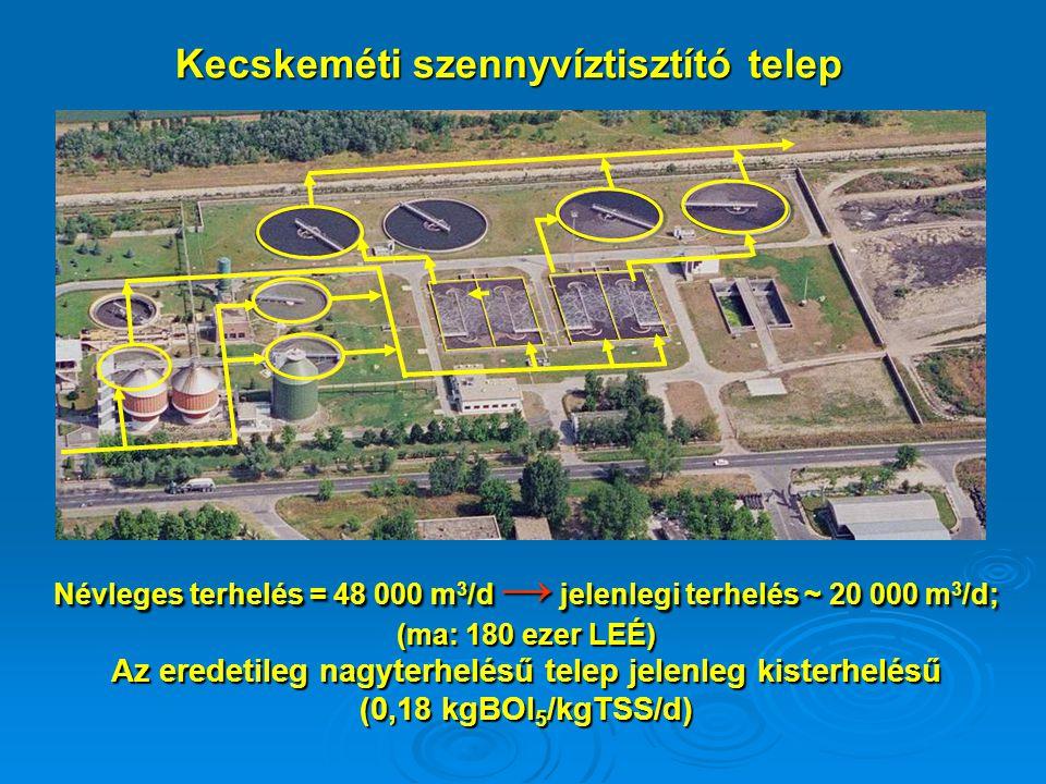 Kecskeméti szennyvíztisztító telep Névleges terhelés = 48 000 m 3 /d → jelenlegi terhelés ~ 20 000 m 3 /d; (ma: 180 ezer LEÉ) Az eredetileg nagyterhel
