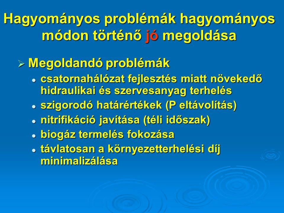 Hagyományos problémák hagyományos módon történő jó megoldása  Megoldandó problémák csatornahálózat fejlesztés miatt növekedő hidraulikai és szervesan
