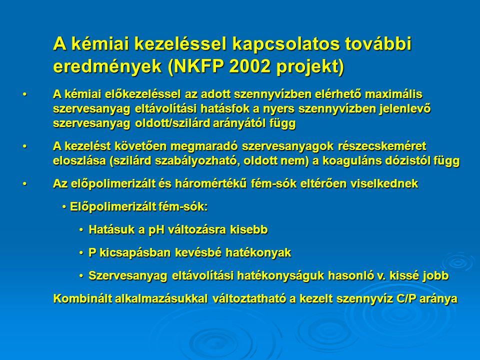 A kémiai kezeléssel kapcsolatos további eredmények (NKFP 2002 projekt) A kémiai kezeléssel kapcsolatos további eredmények (NKFP 2002 projekt) A kémiai