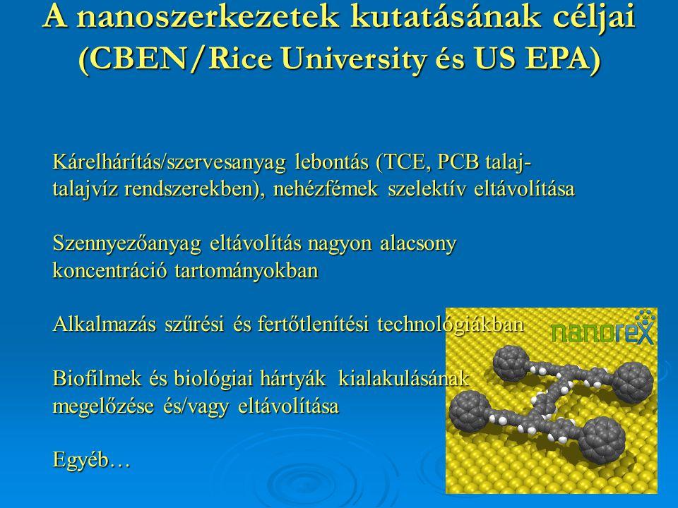 A nanoszerkezetek kutatásának céljai (CBEN/Rice University és US EPA) Kárelhárítás/szervesanyag lebontás (TCE, PCB talaj- talajvíz rendszerekben), neh