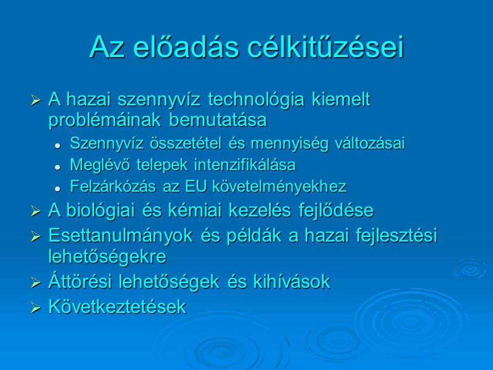 Az előadás célkitűzései  A hazai szennyvíz technológia kiemelt problémáinak bemutatása Szennyvíz összetétel és mennyiség változásai Szennyvíz összeté