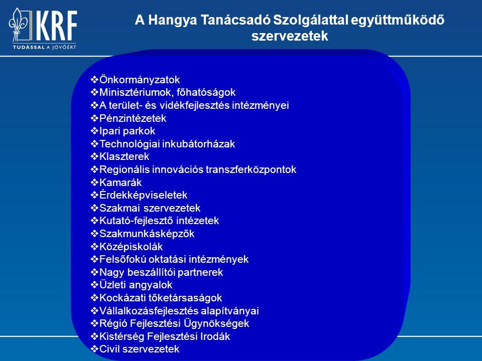 20 A Hangya Tanácsadó Szolgálattal együttműködő szervezetek   Önkormányzatok   Minisztériumok, főhatóságok   A terület- és vidékfejlesztés intéz