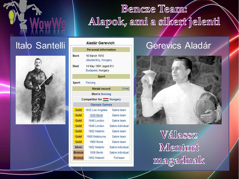 It Italo Santelli Gerevics Aladár
