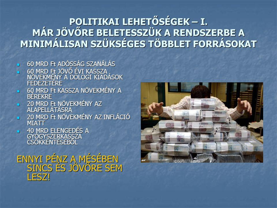 POLITIKAI LEHETŐSÉGEK – I.