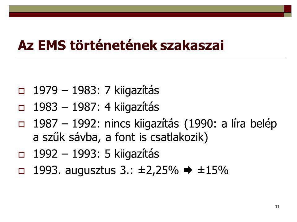 11 Az EMS történetének szakaszai  1979 – 1983: 7 kiigazítás  1983 – 1987: 4 kiigazítás  1987 – 1992: nincs kiigazítás (1990: a líra belép a szűk sávba, a font is csatlakozik)  1992 – 1993: 5 kiigazítás  1993.