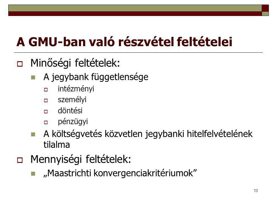 """13 A GMU-ban való részvétel feltételei  Minőségi feltételek: A jegybank függetlensége  intézményi  személyi  döntési  pénzügyi A költségvetés közvetlen jegybanki hitelfelvételének tilalma  Mennyiségi feltételek: """"Maastrichti konvergenciakritériumok"""