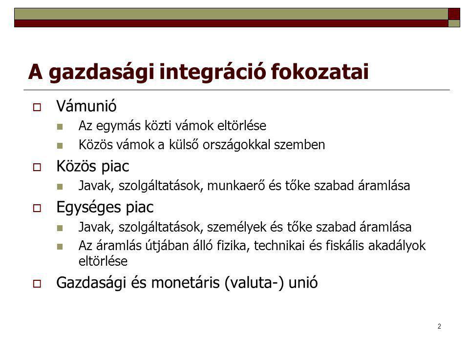 43 Strukturális feszültségek a munkaerőpiacon  Állami intervenció.