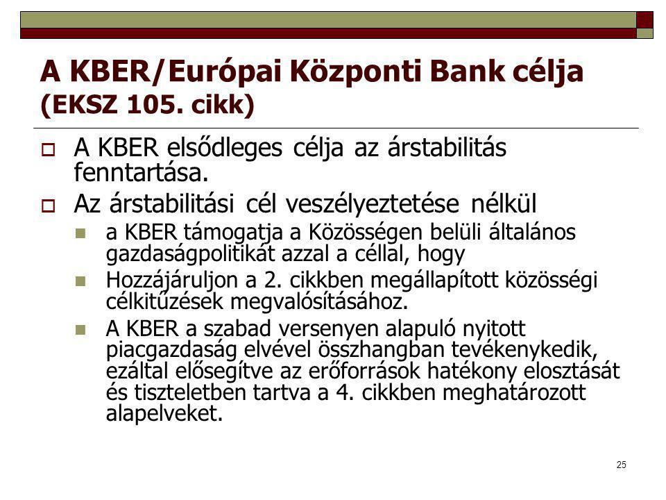 25 A KBER/Európai Központi Bank célja (EKSZ 105. cikk)  A KBER elsődleges célja az árstabilitás fenntartása.  Az árstabilitási cél veszélyeztetése n