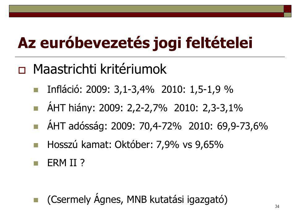 34 Az euróbevezetés jogi feltételei  Maastrichti kritériumok Infláció: 2009: 3,1-3,4% 2010: 1,5-1,9 % ÁHT hiány: 2009: 2,2-2,7% 2010: 2,3-3,1% ÁHT adósság: 2009: 70,4-72% 2010: 69,9-73,6% Hosszú kamat: Október: 7,9% vs 9,65% ERM II .