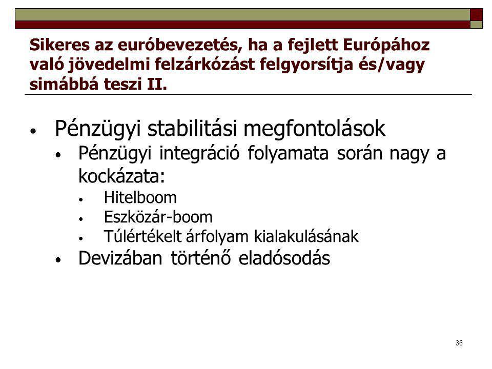 36 Sikeres az euróbevezetés, ha a fejlett Európához való jövedelmi felzárkózást felgyorsítja és/vagy simábbá teszi II. Pénzügyi stabilitási megfontolá