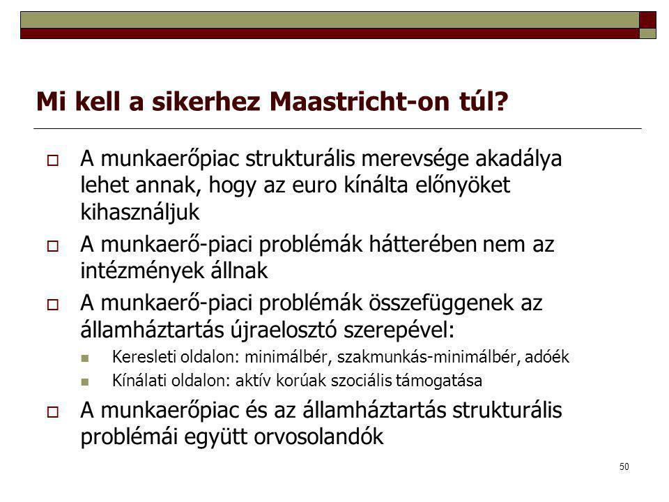 50 Mi kell a sikerhez Maastricht-on túl.