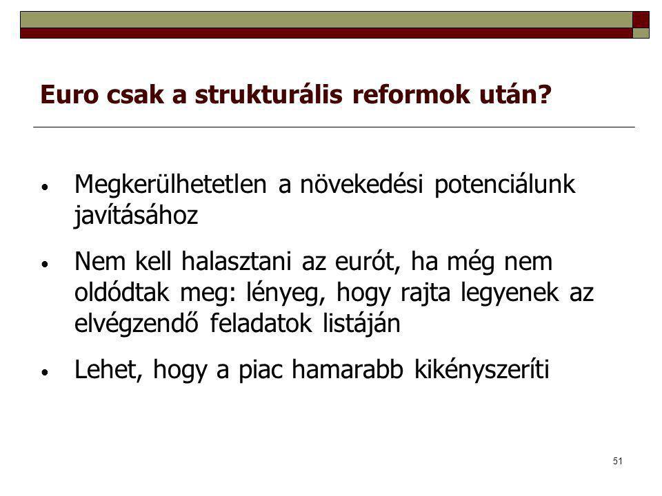 51 Euro csak a strukturális reformok után? Megkerülhetetlen a növekedési potenciálunk javításához Nem kell halasztani az eurót, ha még nem oldódtak me