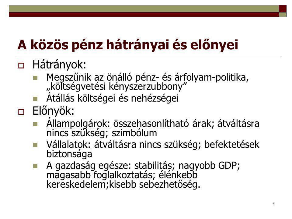 27 Az Európai Központi Bank vezetése (EKSZ 112.