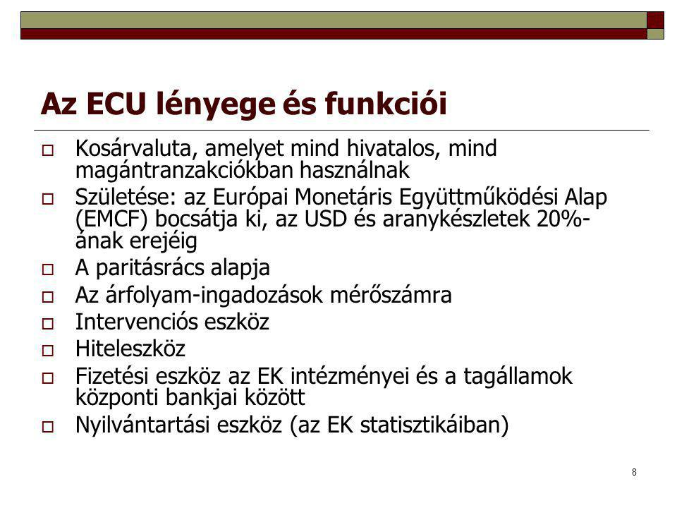 9 Árfolyam-mechanizmus (ERM)  Párhuzamos intervenciók Mind a gyengülő, mind az erősödő valutákat kibocsátó jegybank számára kötelező Kétoldalú árfolyamok (±2,25%, ITL, ESP + PTE: ±6%)  ECU-árfolyamok: ±1,7%  Valutaválságok (ITL, FRF, GBP) 1992 közepétől  Az ingadozási sáv kiszélesítése 1993.