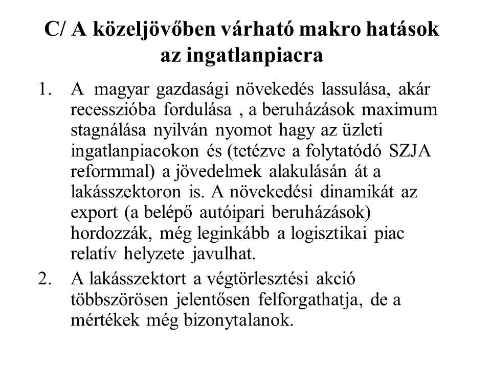 C/ A közeljövőben várható makro hatások az ingatlanpiacra 1.A magyar gazdasági növekedés lassulása, akár recesszióba fordulása, a beruházások maximum