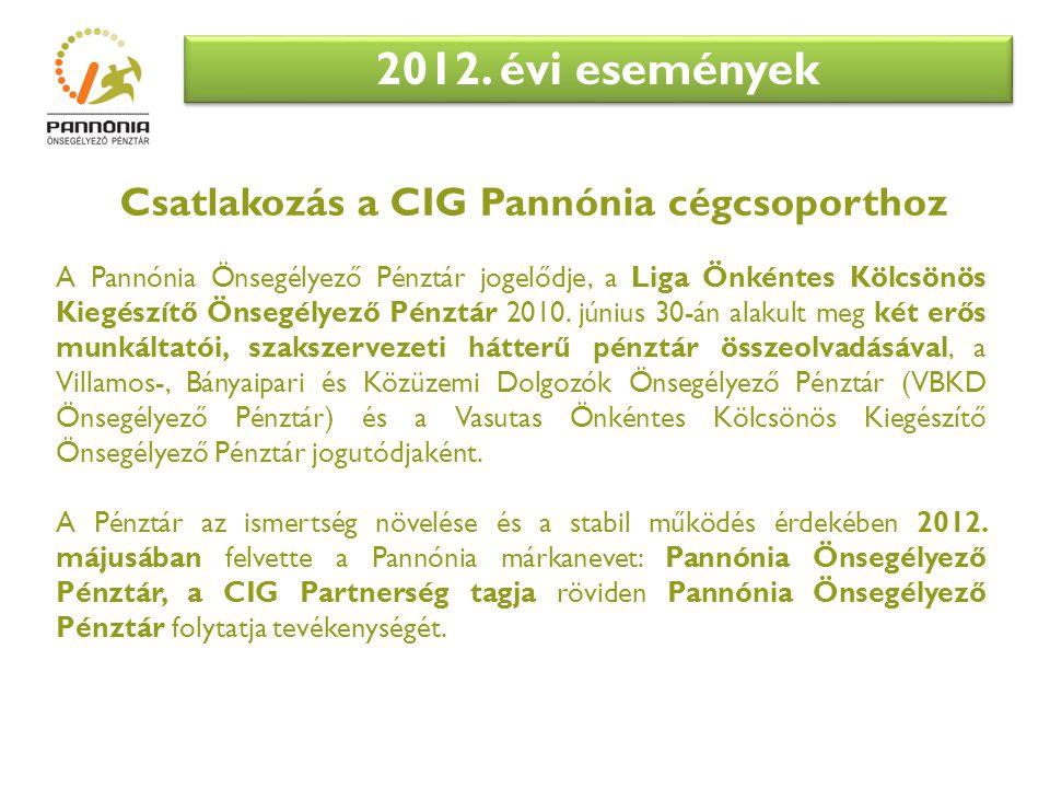 A Pannónia Önsegélyező Pénztár jogelődje, a Liga Önkéntes Kölcsönös Kiegészítő Önsegélyező Pénztár 2010.