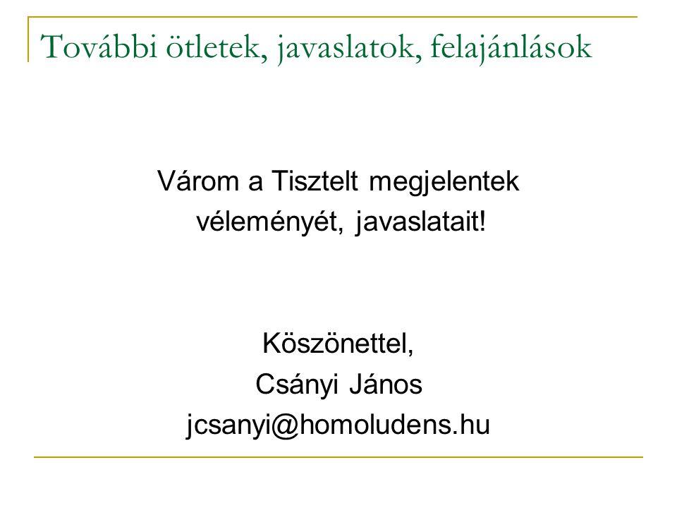 További ötletek, javaslatok, felajánlások Várom a Tisztelt megjelentek véleményét, javaslatait! Köszönettel, Csányi János jcsanyi@homoludens.hu