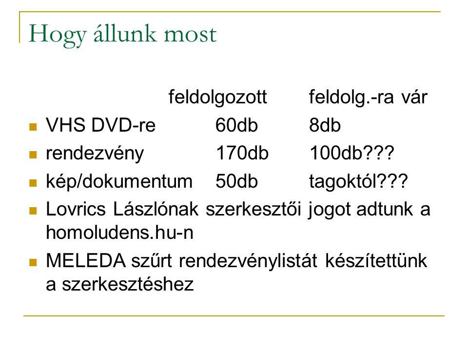 Hogy állunk most feldolgozottfeldolg.-ra vár VHS DVD-re60db8db rendezvény170db100db??? kép/dokumentum50dbtagoktól??? Lovrics Lászlónak szerkesztői jog
